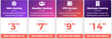 Brixly Fastest Cloud Reseller Hosting